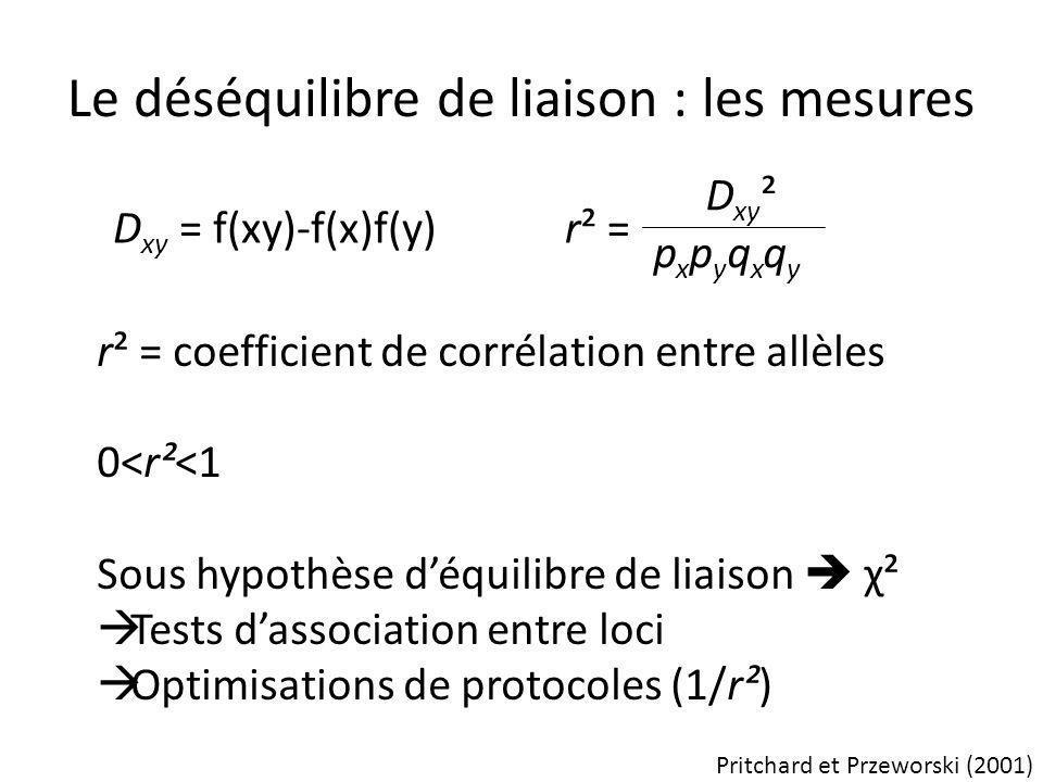 Le déséquilibre de liaison : les mesures D xy = f(xy)-f(x)f(y) D xy = D xy D max D = DL normalisé -1<D<1 Surestimé si haplotypes manquants Lewontin (1964); Hedrick (1987) D max = min {f(x) f(y), (1-f(x))(1-f(y))} si D xy <0 min {f(x)(1-f(y)), (1-f(x))f(y)} si D xy >0