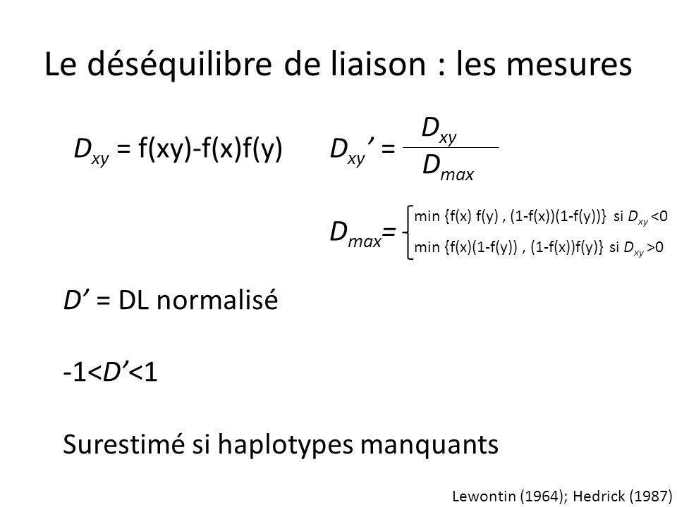 Le déséquilibre de liaison : allélisme D xy = f(xy)-f(x)f(y) L = nombre dallèles minimum de chaque locus r² = Σ x Σ y D xy ² pxpypxpy