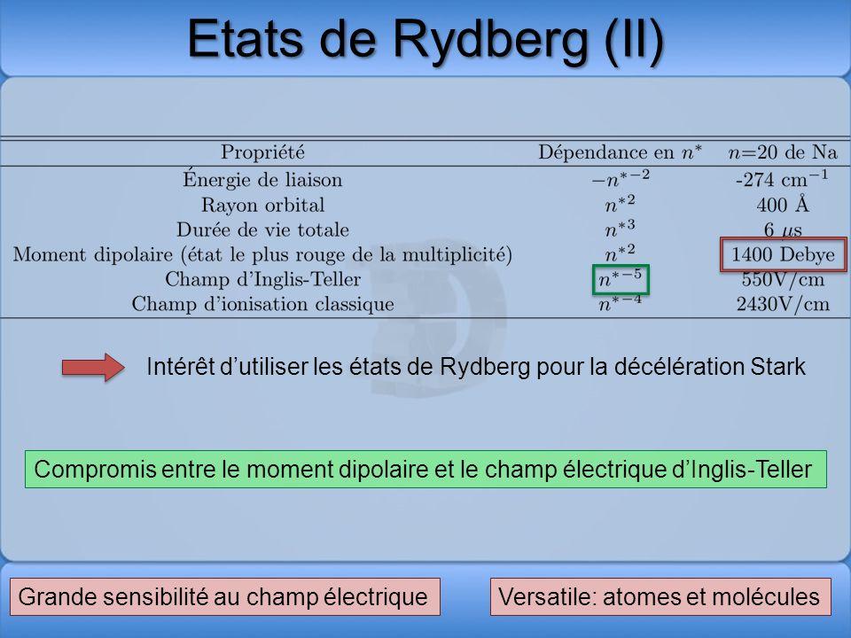 Etats de Rydberg (II) Intérêt dutiliser les états de Rydberg pour la décélération Stark Versatile: atomes et moléculesGrande sensibilité au champ élec