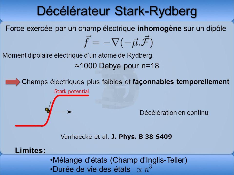 Limites: Mélange détats (Champ dInglis-Teller) Durée de vie des états Décélérateur Stark-Rydberg Force exercée par un champ électrique inhomogène sur