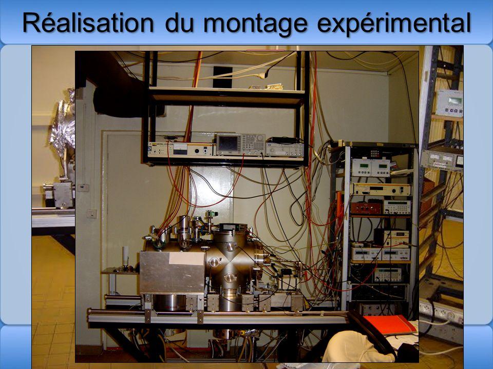 Réalisation du montage expérimental 2007 2009