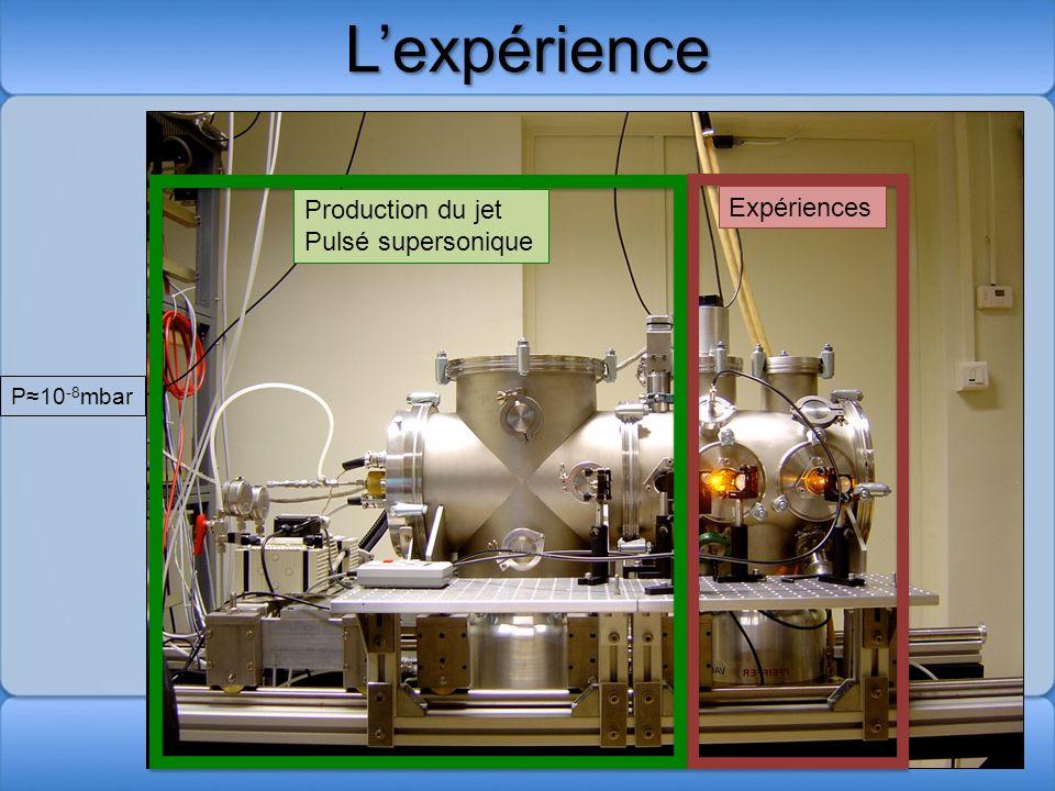 Lexpérience Expériences Production du jet Pulsé supersonique P10 -8 mbar