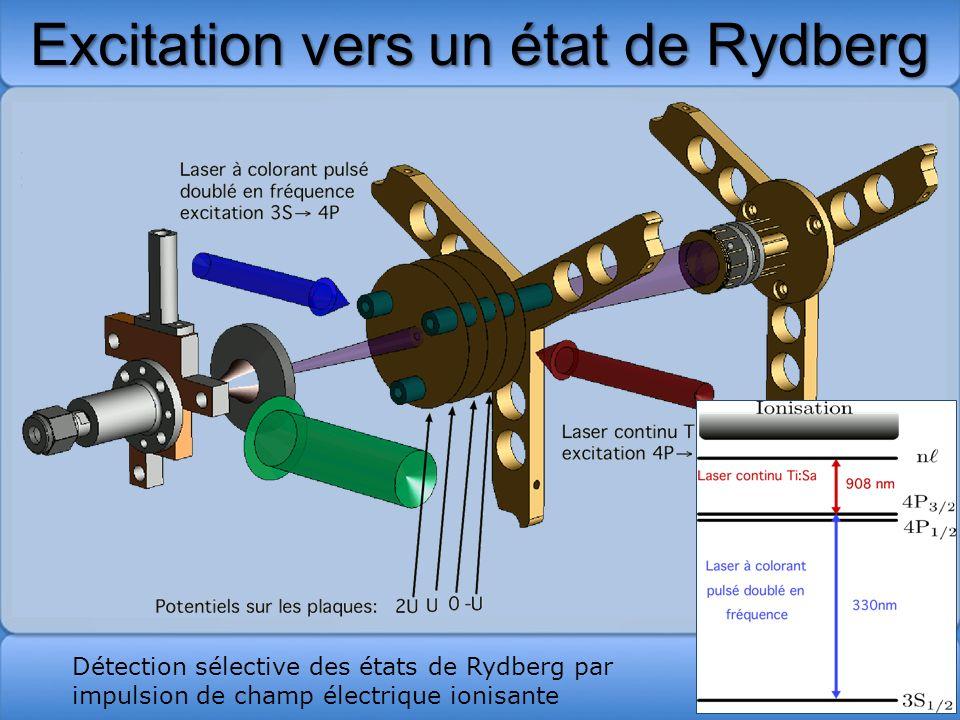 Excitation vers un état de Rydberg Détection sélective des états de Rydberg par impulsion de champ électrique ionisante