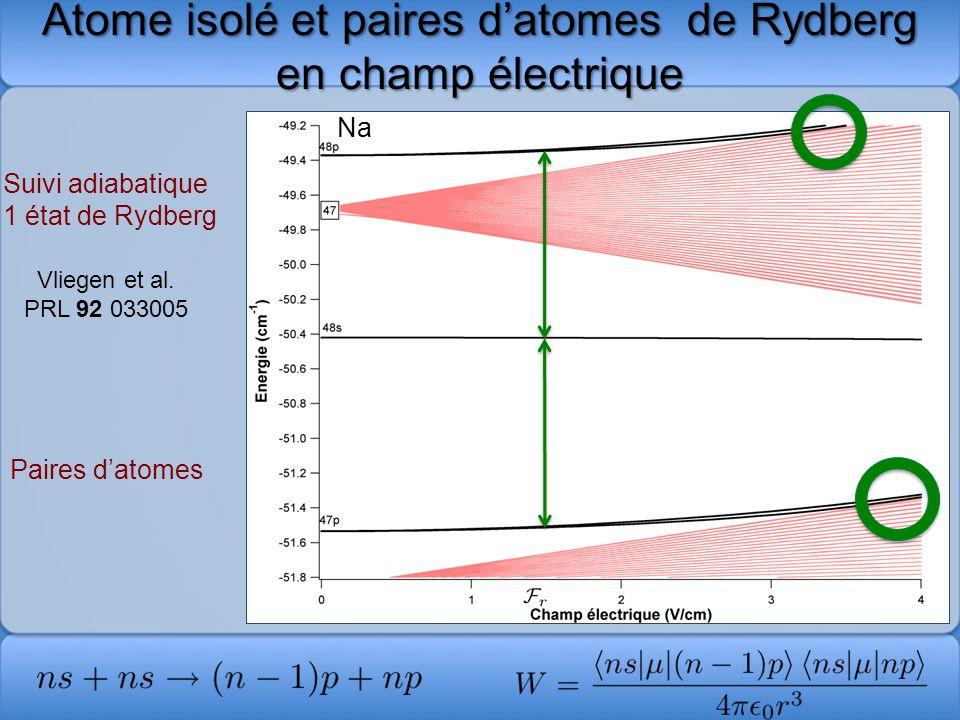 Atome isolé et paires datomes de Rydberg en champ électrique Na Vliegen et al. PRL 92 033005 Suivi adiabatique 1 état de Rydberg Paires datomes