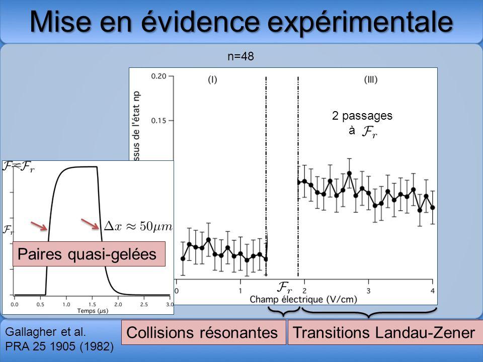 Mise en évidence expérimentale n=48 2 passages à Collisions résonantesTransitions Landau-Zener Paires quasi-gelées Gallagher et al. PRA 25 1905 (1982)