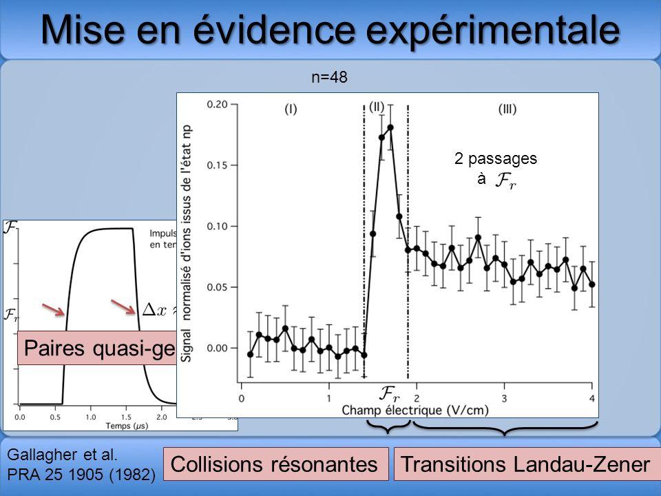 Paires quasi-gelées Mise en évidence expérimentale n=48 2 passages à Collisions résonantesTransitions Landau-Zener Gallagher et al. PRA 25 1905 (1982)