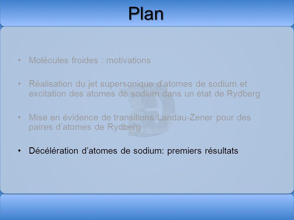 Plan Molécules froides : motivations Réalisation du jet supersonique datomes de sodium et excitation des atomes de sodium dans un état de Rydberg Mise