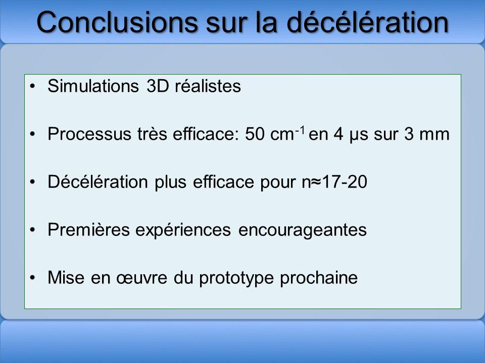 Conclusions sur la décélération Simulations 3D réalistes Processus très efficace: 50 cm -1 en 4 µs sur 3 mm Décélération plus efficace pour n17-20 Pre