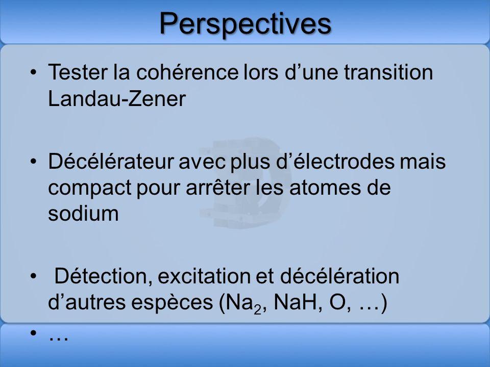 Perspectives Tester la cohérence lors dune transition Landau-Zener Décélérateur avec plus délectrodes mais compact pour arrêter les atomes de sodium D