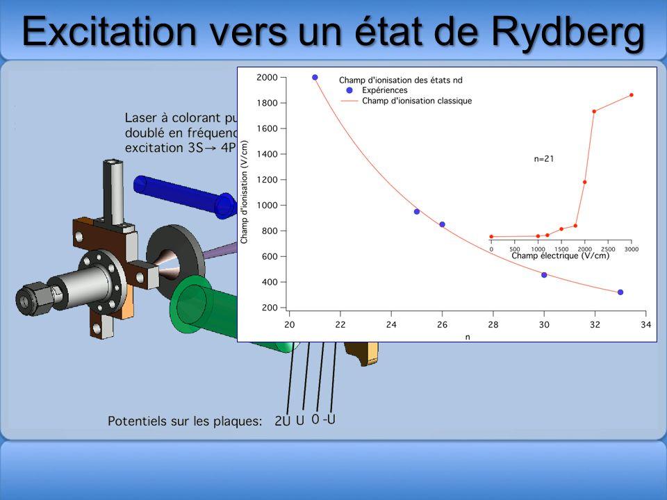 Excitation vers un état de Rydberg
