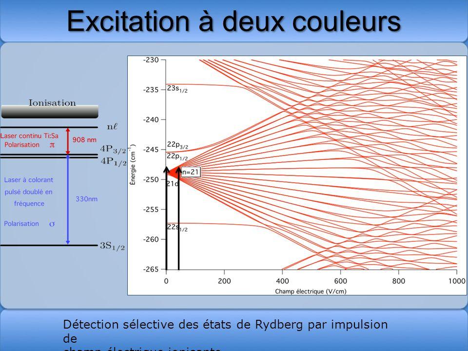 Excitation à deux couleurs Détection sélective des états de Rydberg par impulsion de champ électrique ionisante