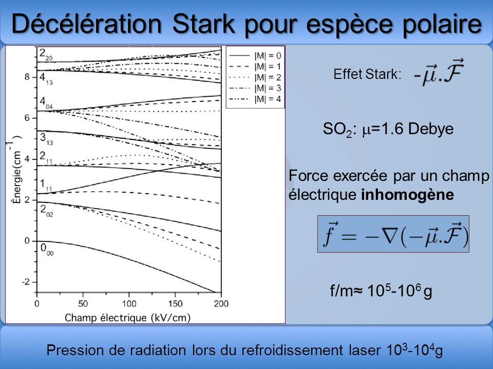 Décélération Stark pour espèce polaire Effet Stark: SO 2 : =1.6 Debye Force exercée par un champ électrique inhomogène f/m 10 5 -10 6 g Pression de ra