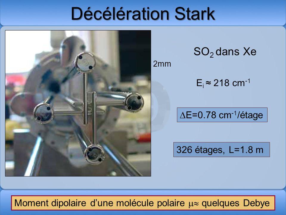 Etats de Rydberg (I) Etat électronique très excité Pour latome dhydrogène, les niveaux dénergie dun électron dans un état de Rydberg est donné par: Moment dipolaire 1000 Debye pour n=18 Particule en champ nul Particule en champ électrique Effet Stark k varie par pas de 2 Champ dInglis-Teller NaNa