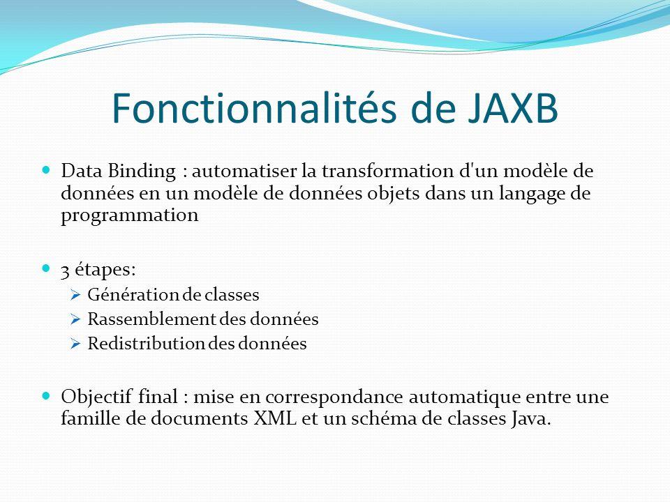 Fonctionnalités de JAXB Data Binding : automatiser la transformation d'un modèle de données en un modèle de données objets dans un langage de programm