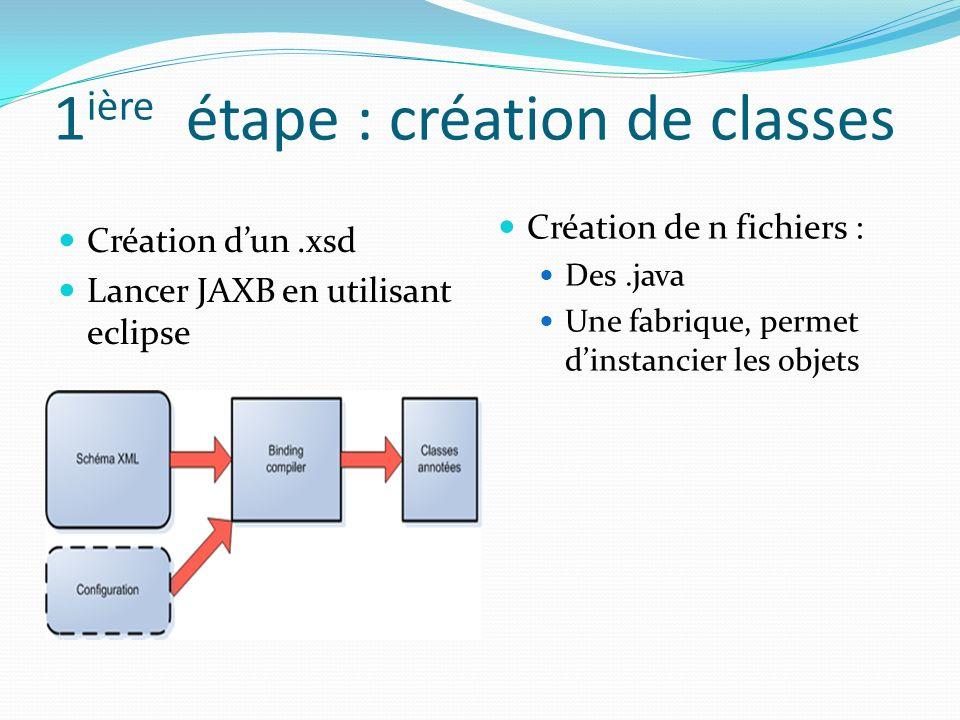 1 ière étape : création de classes Création dun.xsd Lancer JAXB en utilisant eclipse Création de n fichiers : Des.java Une fabrique, permet dinstancie