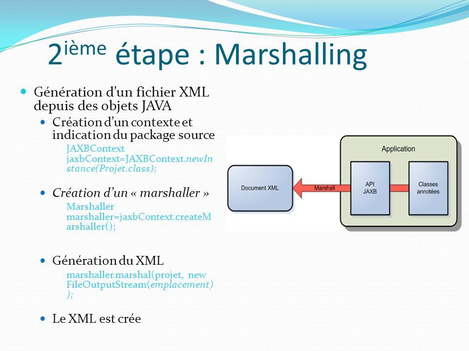 2 ième étape : Marshalling Génération dun fichier XML depuis des objets JAVA Création dun contexte et indication du package source JAXBContext jaxbCon