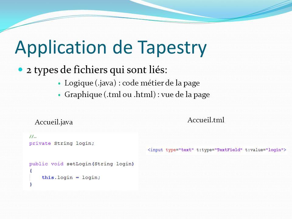 Application de Tapestry 2 types de fichiers qui sont liés: Logique (.java) : code métier de la page Graphique (.tml ou.html) : vue de la page Accueil.
