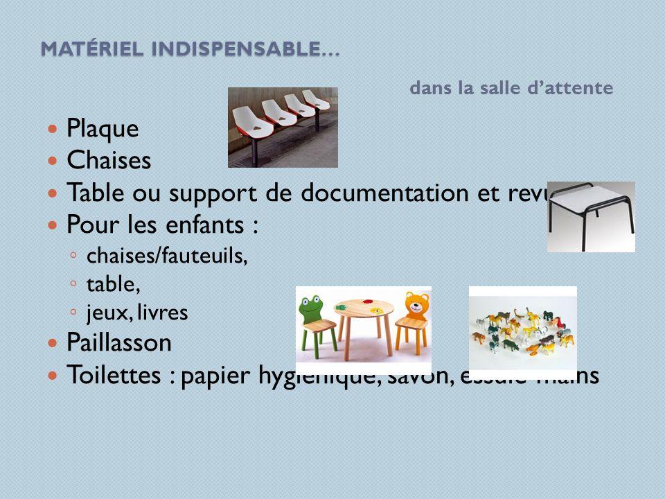 MATÉRIEL INDISPENSABLE… dans la salle dattente Plaque Chaises Table ou support de documentation et revues Pour les enfants : chaises/fauteuils, table,