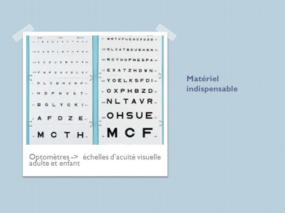 Matériel indispensable Optomètres -> échelles dacuité visuelle adulte et enfant