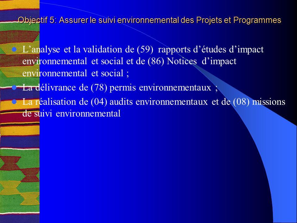 Objectif 5: Assurer le suivi environnemental des Projets et Programmes Lanalyse et la validation de (59) rapports détudes dimpact environnemental et social et de (86) Notices dimpact environnemental et social ; La délivrance de (78) permis environnementaux ; La réalisation de (04) audits environnementaux et de (08) missions de suivi environnemental