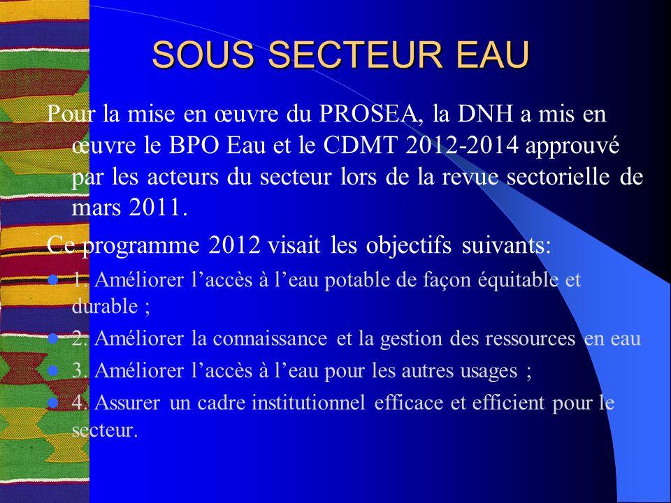 SOUS SECTEUR EAU Pour la mise en œuvre du PROSEA, la DNH a mis en œuvre le BPO Eau et le CDMT 2012-2014 approuvé par les acteurs du secteur lors de la