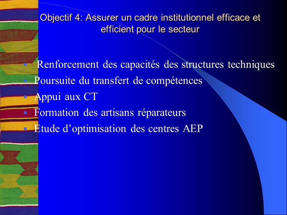 Renforcement des capacités des structures techniques Poursuite du transfert de compétences Appui aux CT Formation des artisans réparateurs Etude doptimisation des centres AEP Objectif 4: Assurer un cadre institutionnel efficace et efficient pour le secteur