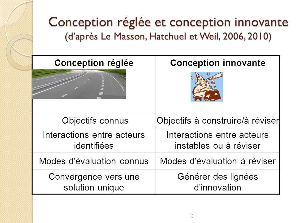 Conception réglée et conception innovante (daprès Le Masson, Hatchuel et Weil, 2006, 2010) 13 Conception régléeConception innovante Objectifs connusOb