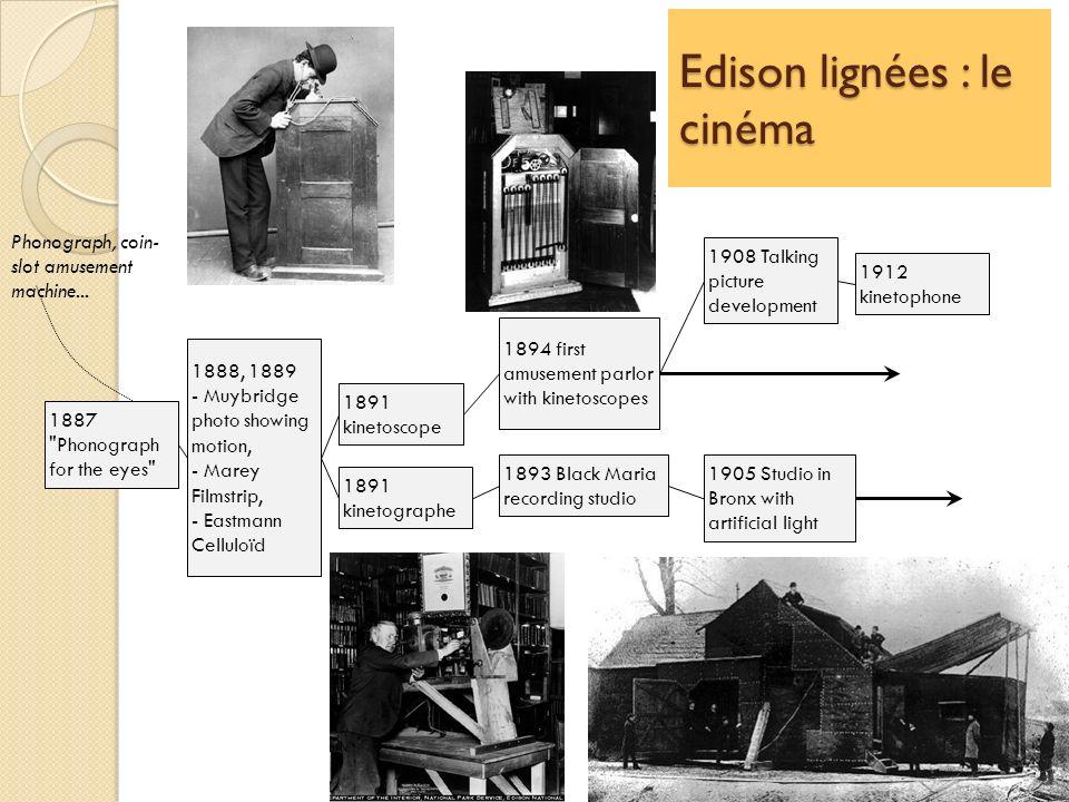 Edison lignées : le cinéma 1887