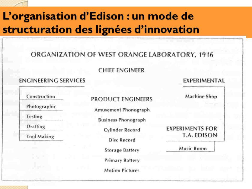 Lorganisation dEdison : un mode de structuration des lignées dinnovation