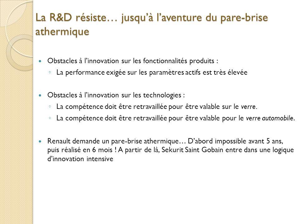 La R&D résiste… jusquà laventure du pare-brise athermique Obstacles à linnovation sur les fonctionnalités produits : La performance exigée sur les par