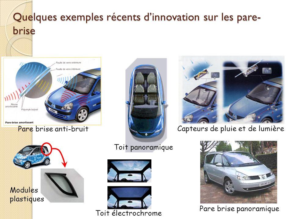 Quelques exemples récents dinnovation sur les pare- brise Pare brise anti-bruit Modules plastiques Toit électrochrome Pare brise panoramique Toit pano
