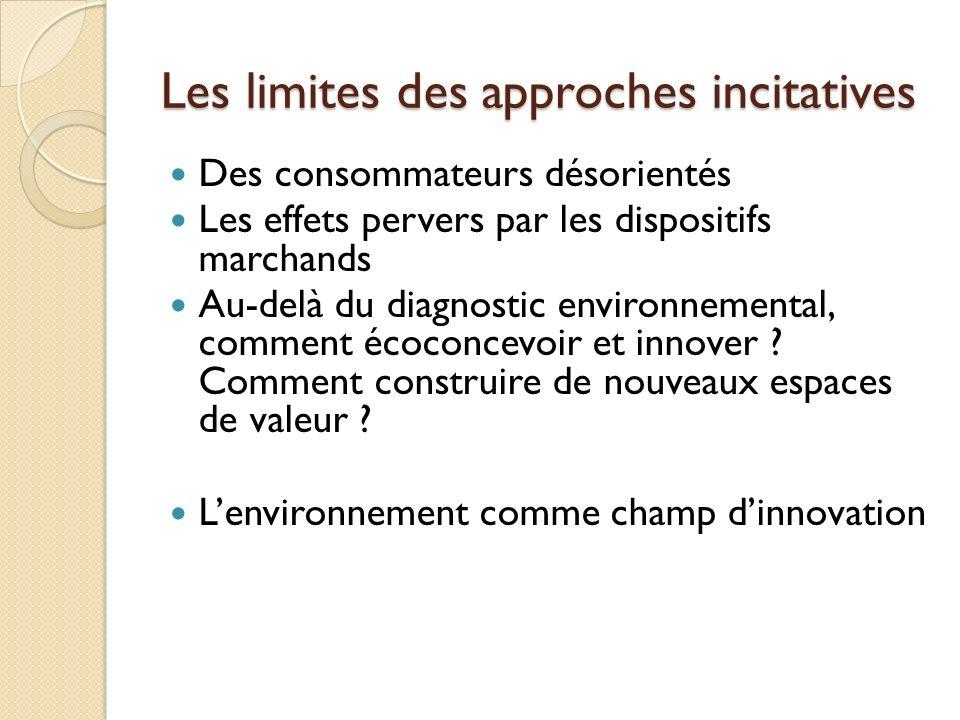 Les limites des approches incitatives Des consommateurs désorientés Les effets pervers par les dispositifs marchands Au-delà du diagnostic environneme