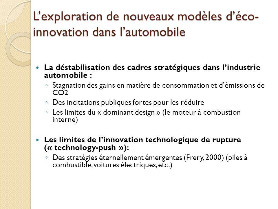 Lexploration de nouveaux modèles déco- innovation dans lautomobile La déstabilisation des cadres stratégiques dans lindustrie automobile : Stagnation