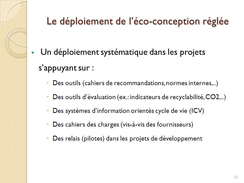 Le déploiement de léco-conception réglée Le déploiement de léco-conception réglée 30 Un déploiement systématique dans les projets sappuyant sur : Des