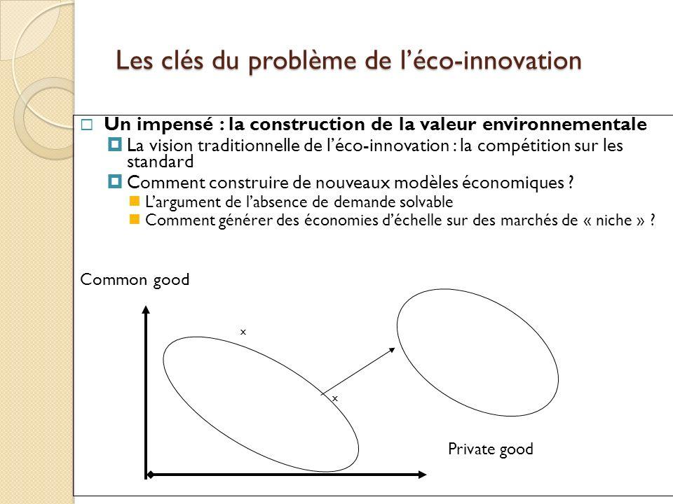 Les clés du problème de léco-innovation Un impensé : la construction de la valeur environnementale La vision traditionnelle de léco-innovation : la co