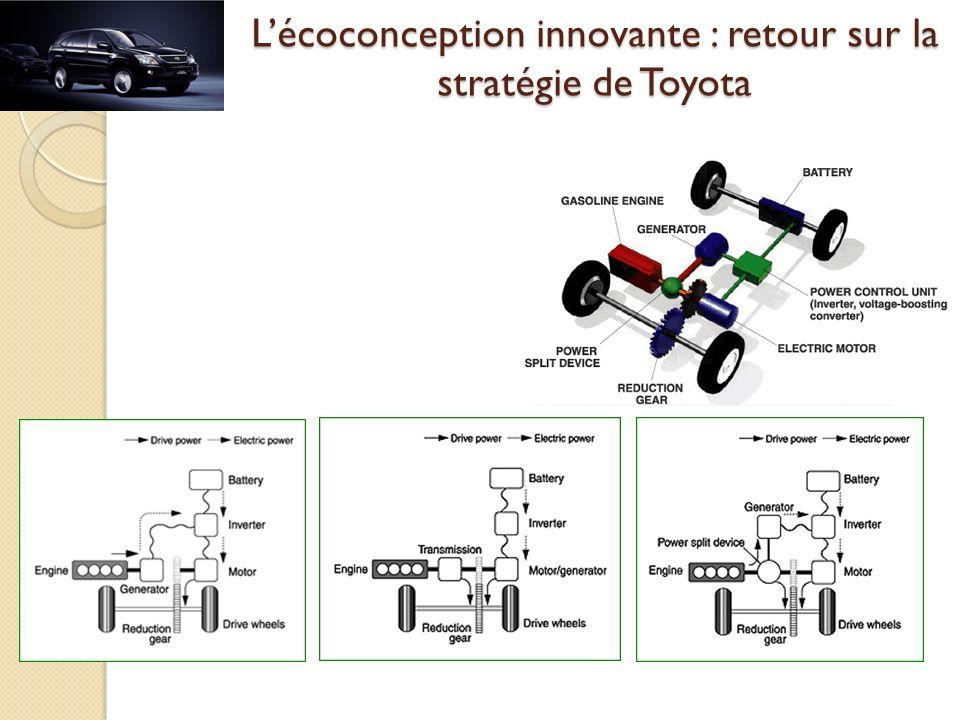 Lécoconception innovante : retour sur la stratégie de Toyota