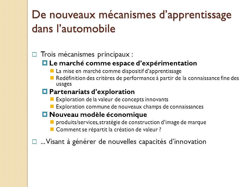De nouveaux mécanismes dapprentissage dans lautomobile Trois mécanismes principaux : Le marché comme espace dexpérimentation La mise en marché comme d
