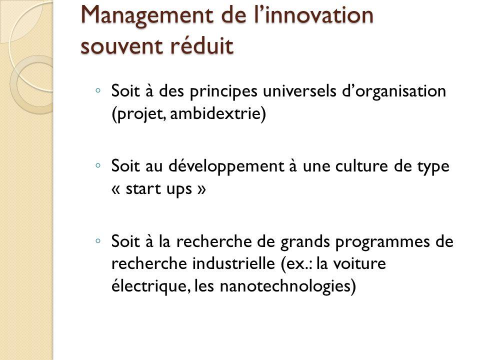 Management de linnovation souvent réduit Soit à des principes universels dorganisation (projet, ambidextrie) Soit au développement à une culture de ty