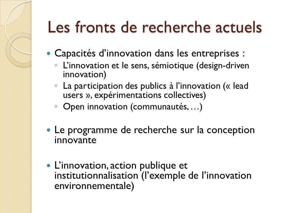 Les fronts de recherche actuels Capacités dinnovation dans les entreprises : Linnovation et le sens, sémiotique (design-driven innovation) La particip