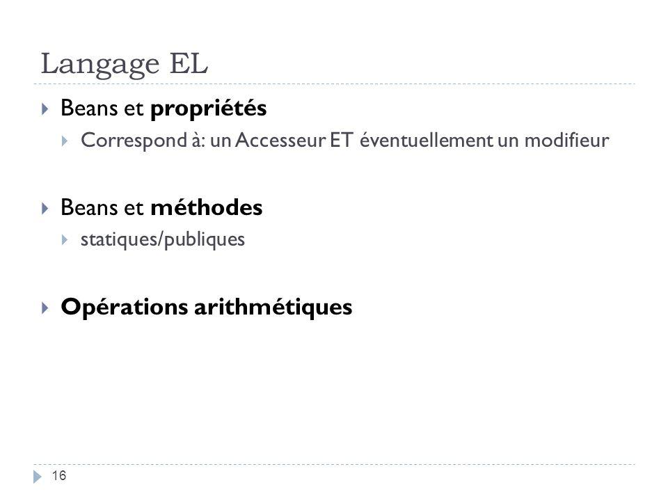 Langage EL Beans et propriétés Correspond à: un Accesseur ET éventuellement un modifieur Beans et méthodes statiques/publiques Opérations arithmétique