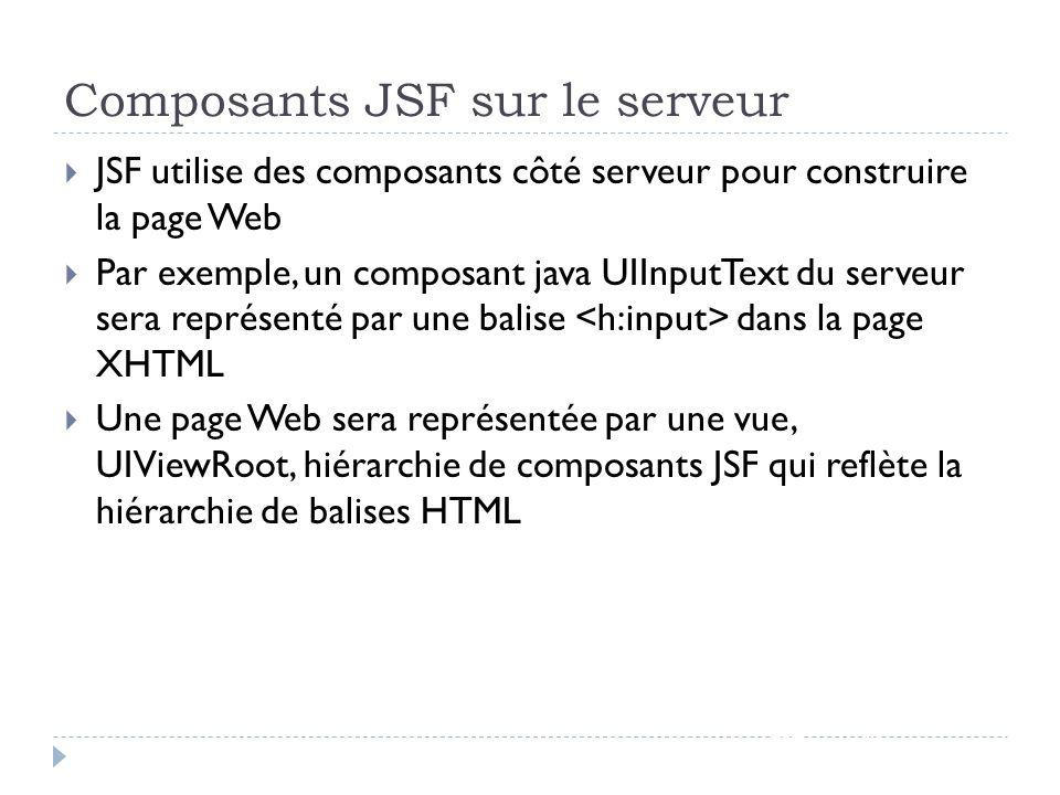 Composants JSF sur le serveur JSF - page 19 JSF utilise des composants côté serveur pour construire la page Web Par exemple, un composant java UIInput