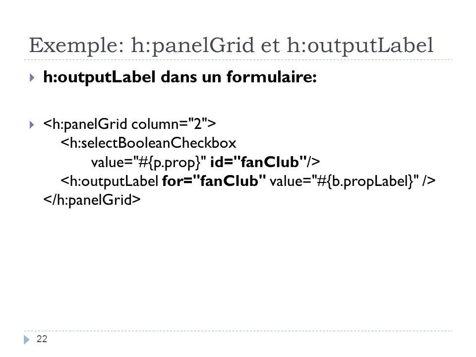 Exemple: h:panelGrid et h:outputLabel h:outputLabel dans un formulaire: 22