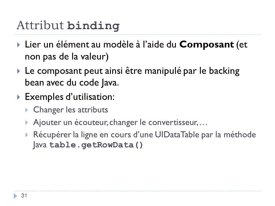 Attribut binding Lier un élément au modèle à laide du Composant (et non pas de la valeur) Le composant peut ainsi être manipulé par le backing bean av