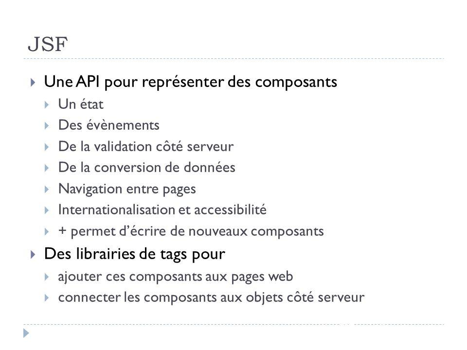 JSF - page 4 Une API pour représenter des composants Un état Des évènements De la validation côté serveur De la conversion de données Navigation entre