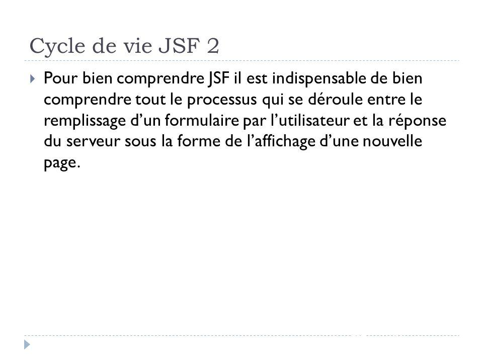 Cycle de vie JSF 2 JSF - page 46 Pour bien comprendre JSF il est indispensable de bien comprendre tout le processus qui se déroule entre le remplissag