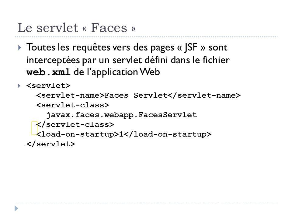 Le servlet « Faces » JSF - page 48 Toutes les requêtes vers des pages « JSF » sont interceptées par un servlet défini dans le fichier web.xml de lappl
