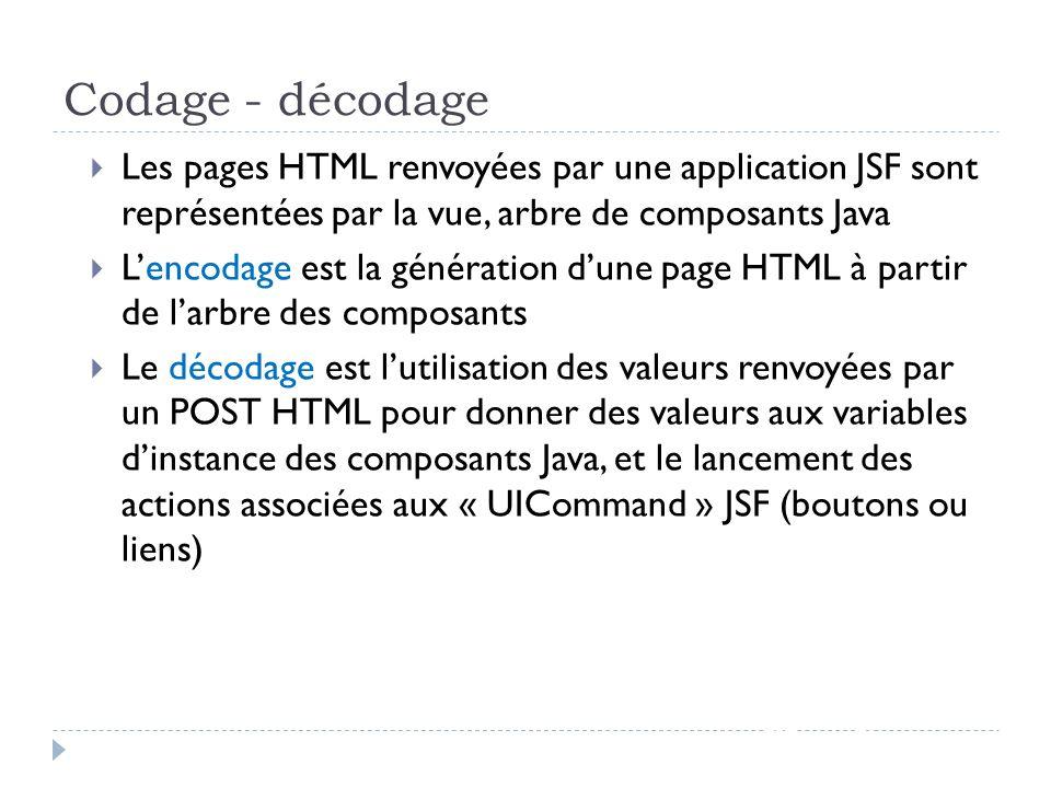 Codage - décodage JSF - page 50 Les pages HTML renvoyées par une application JSF sont représentées par la vue, arbre de composants Java Lencodage est