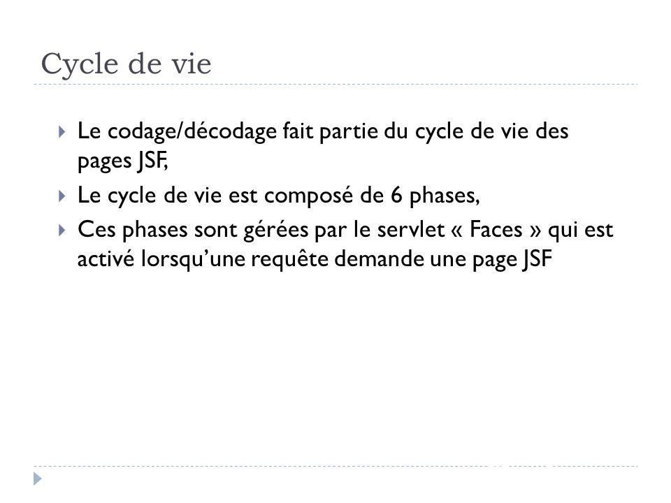 Cycle de vie JSF - page 51 Le codage/décodage fait partie du cycle de vie des pages JSF, Le cycle de vie est composé de 6 phases, Ces phases sont géré