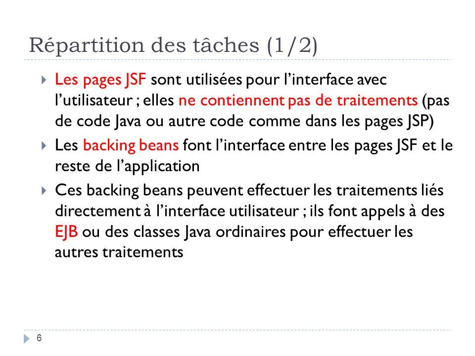 Répartition des tâches (1/2) Les pages JSF sont utilisées pour linterface avec lutilisateur ; elles ne contiennent pas de traitements (pas de code Jav