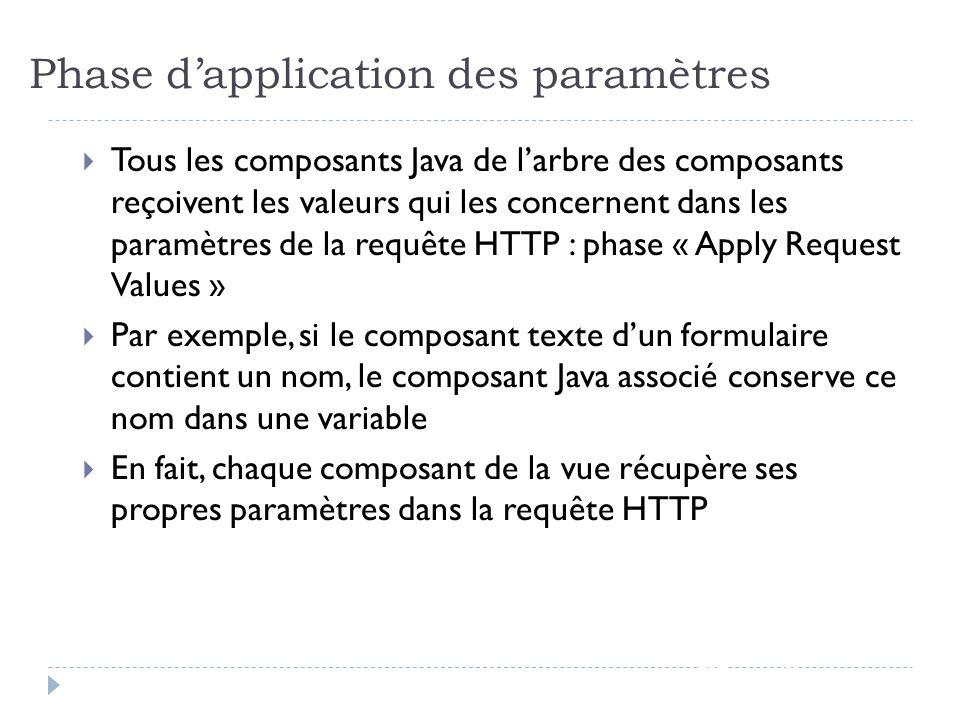 Phase dapplication des paramètres JSF - page 62 Tous les composants Java de larbre des composants reçoivent les valeurs qui les concernent dans les pa